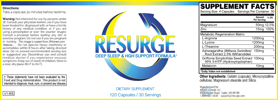 Resurge Supplement Reviews: WOW This Is UNBELIEVABLE!
